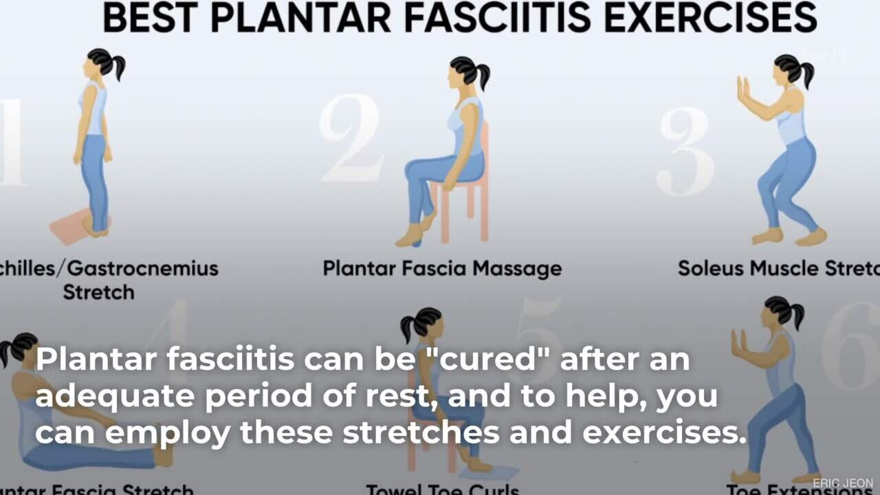 Best Plantar Fasciitis Exercises To Help With Foot Pain Shape