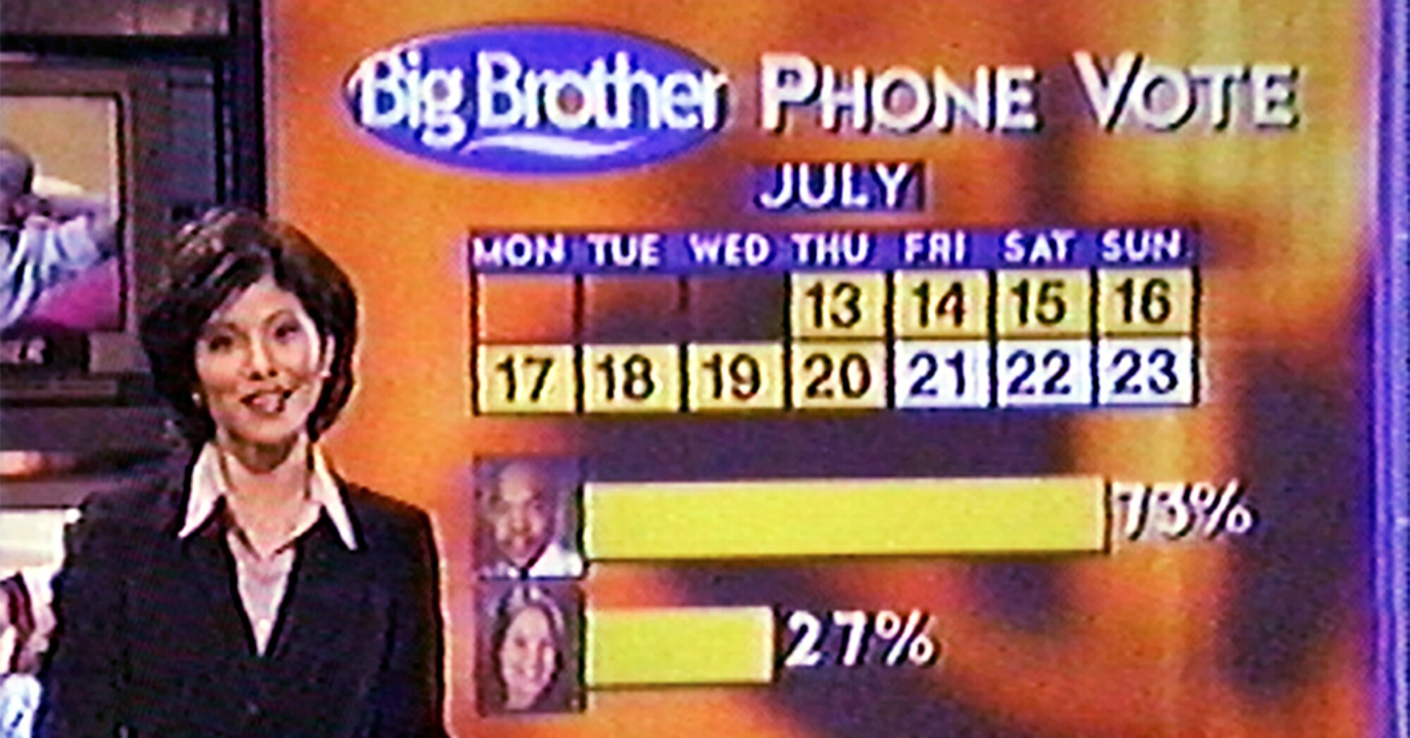 <em>Big Brother</em> at 20: A look back at the first (and rather boring) season of the CBS mainstay