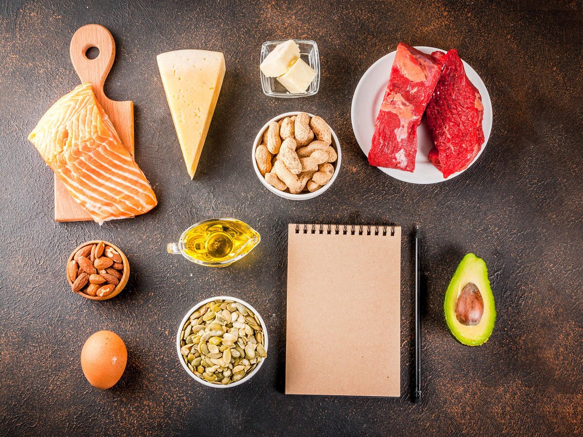 average weight loss per week on ketogenic diet