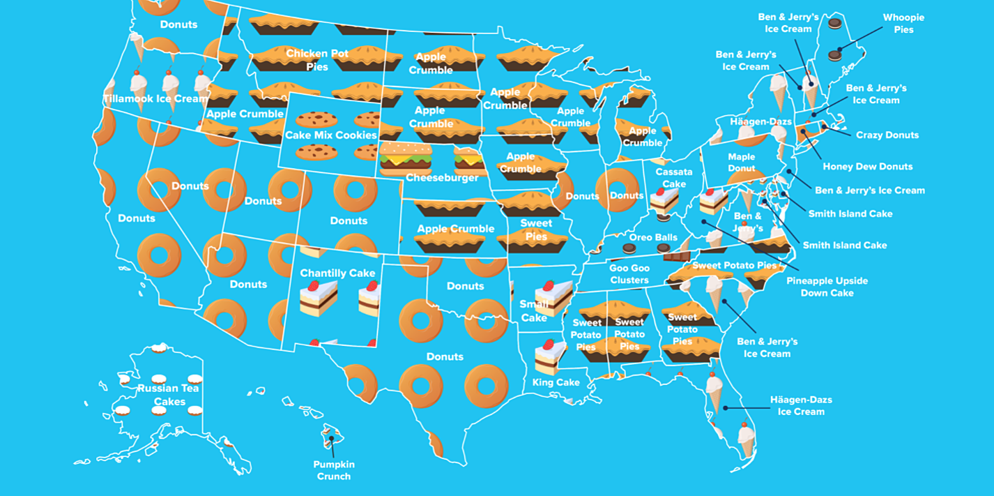 these are the most popular junk foods in each state