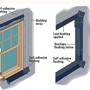 How To Install Flashing Around Windows And Doors Better Homes