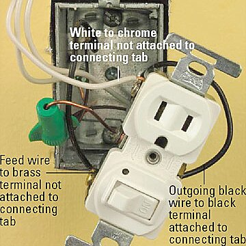 Switch Receptacle Combo Wiring Diagram from imagesvc.meredithcorp.io