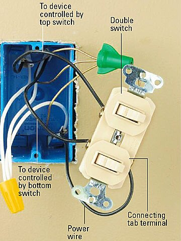 wiring a switch and schematic combination all about combination switches and receptacles better homes  combination switches and receptacles