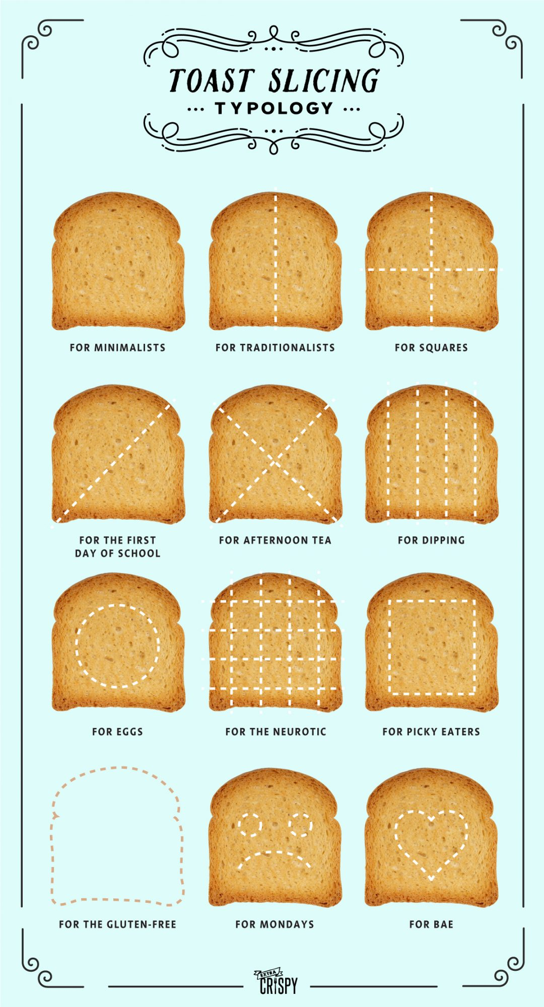 EC:  assets%2Fmessage-editor%2F1484254540272-toast-typology-1