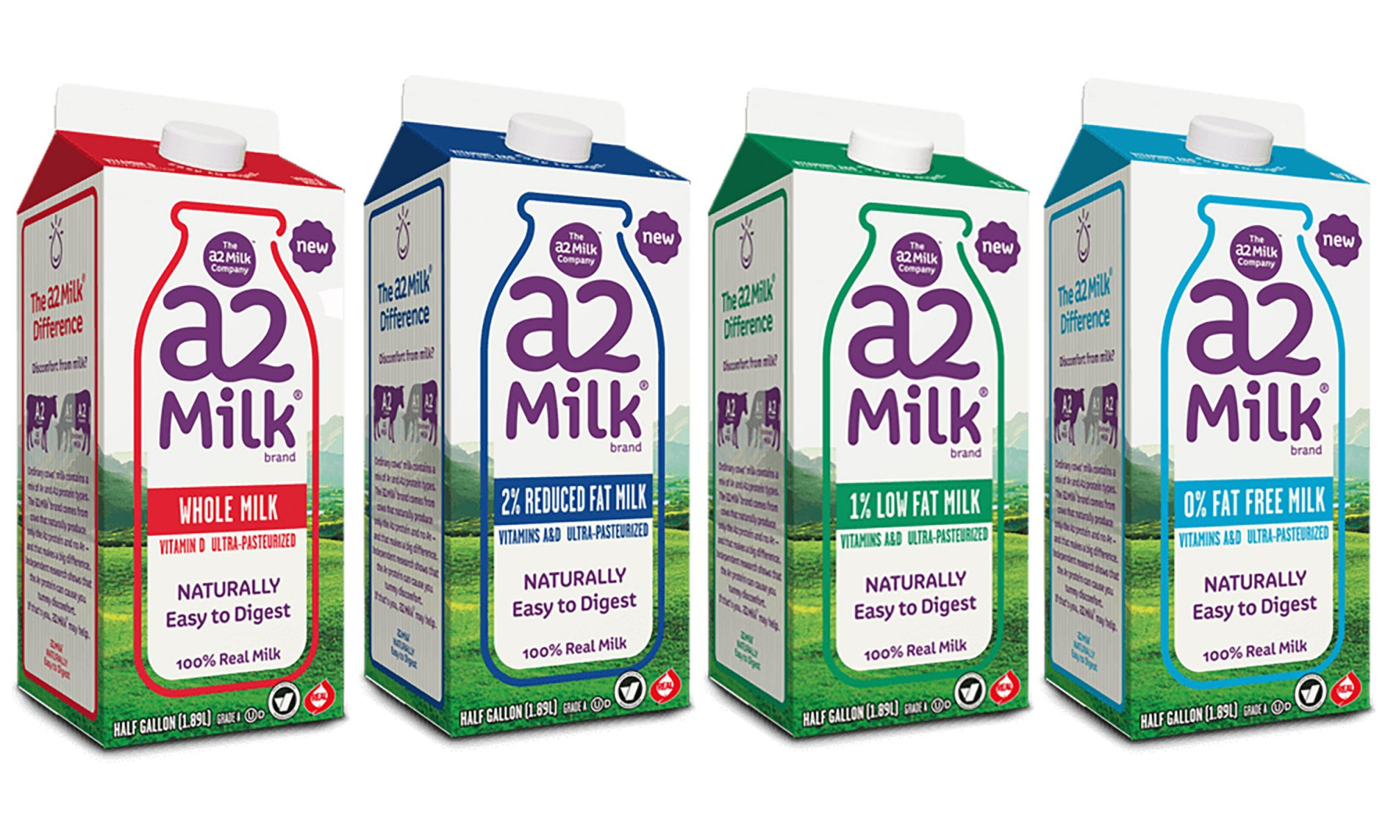 EC: Something Called A2 Milk Promises to Be Easier to Digest Than Regular Milk