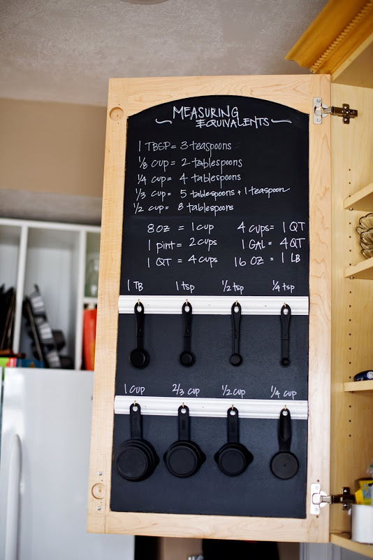 diy chalk cupboard