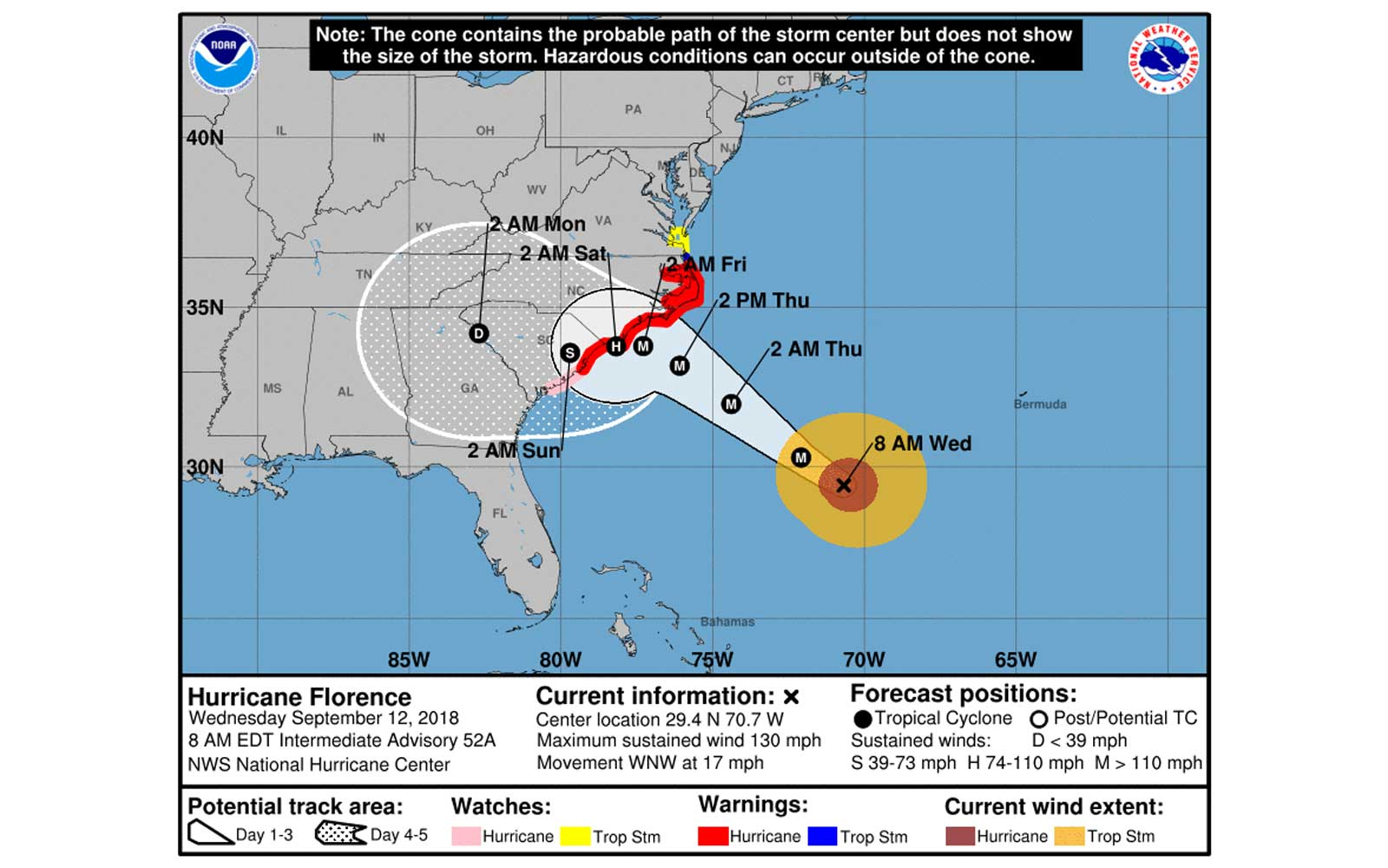 NOAA Graphic Hurricane Florence