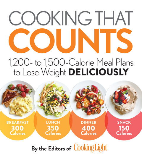 Cooking That Counts - Embed
