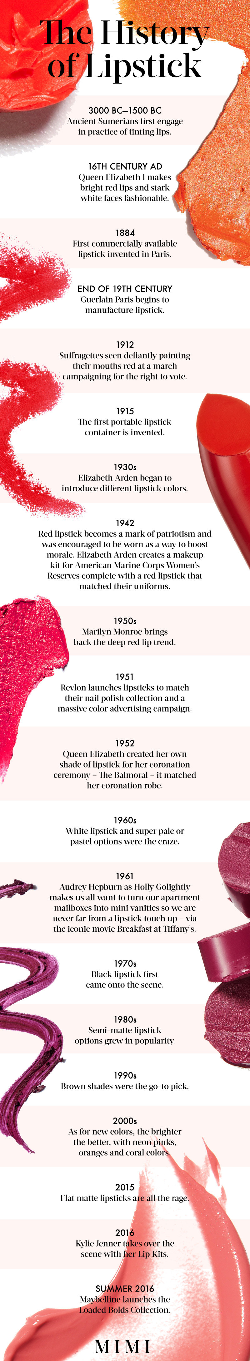 MIMI: History of Lipstick REVISE