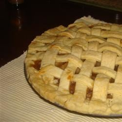 Miracle Baking Powder Pie Crust Railroad Kate