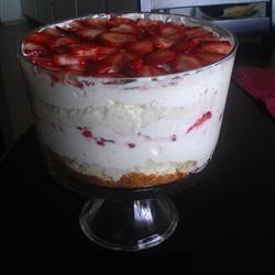 Angel Food Cake II Melis