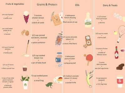 Here's a Handy Way to Understand Healthy Serving Sizes
