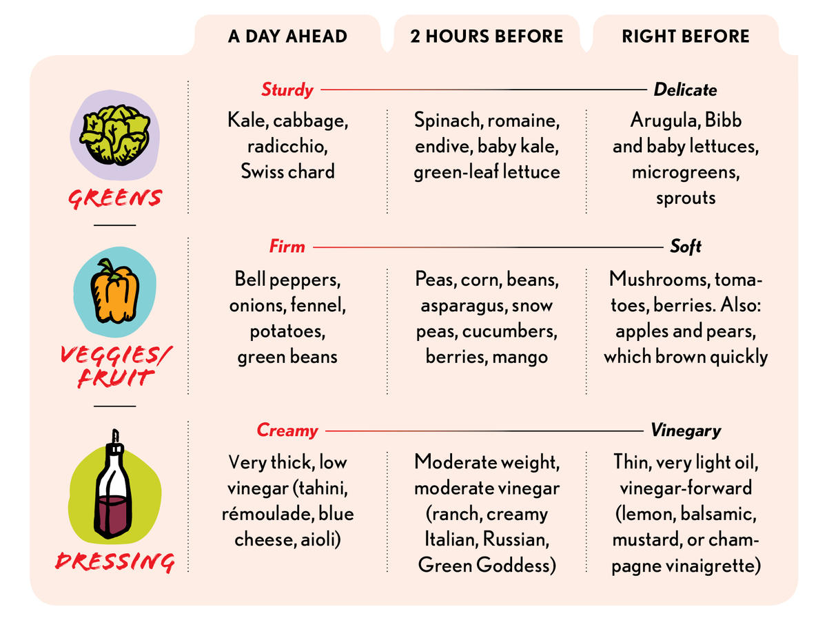 1604p136-make-ahead-salad-guide.jpeg