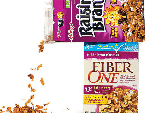 Best Raisin Bran Cereals