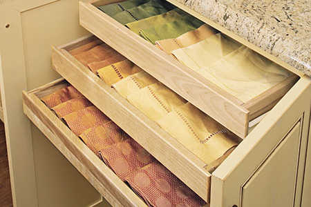 Style Guide Organizing
