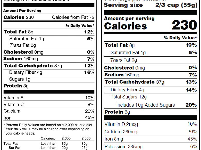 1605w-nutrition-label-changes-fda.png