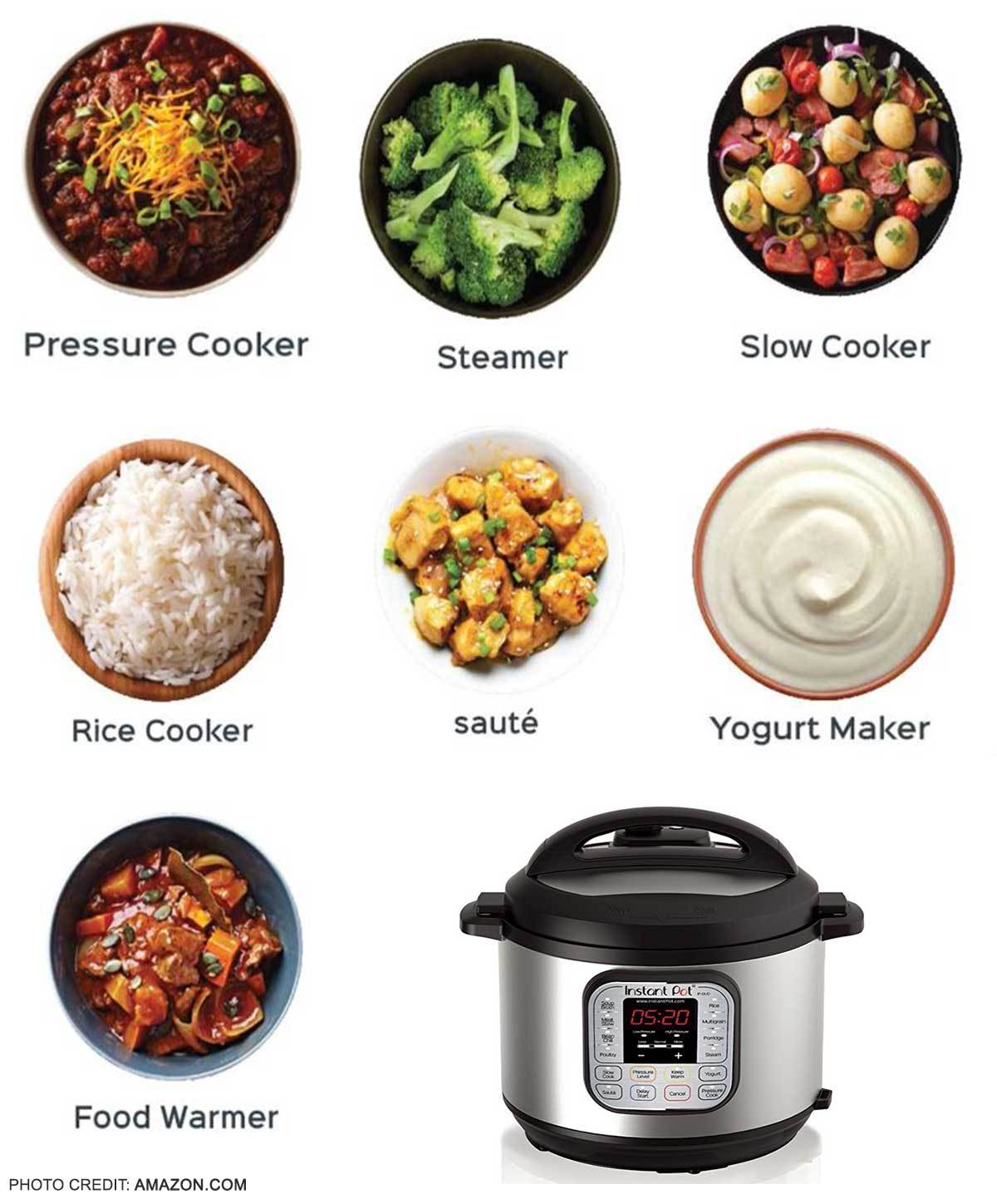 Instant Pot with food examples featuring its 7 functions: pressure cooker, steamer, slow cooker, rice cooker, sauté, yogurt maker, food warmer photo