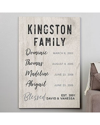 Family Special Dates Personalized Canvas Print - 28x42
