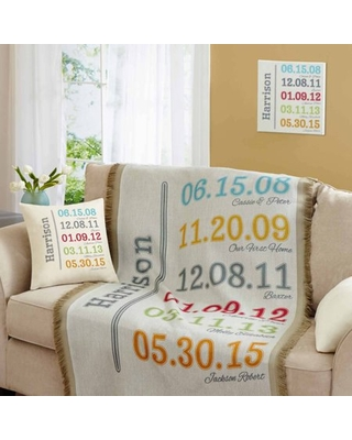 Personalized Fun Family History Throw