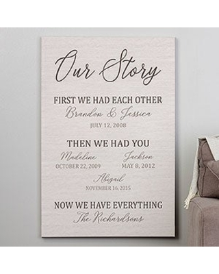 Our Family Story Personalized Canvas Print - 28x42