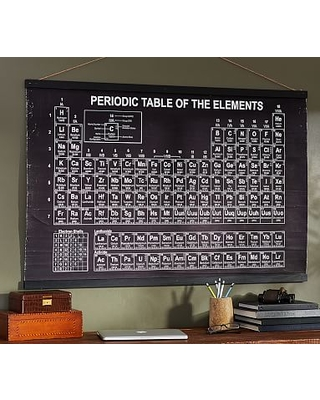 Spectacular Sales For Periodic Table Wall Art