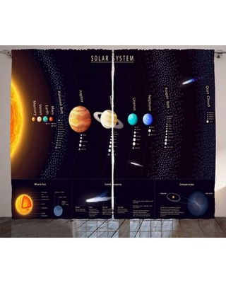 """Outer Space Room Darkening Rod Pocket Curtain Panels East Urban Home Size per Panel: 54"""" x 90"""""""