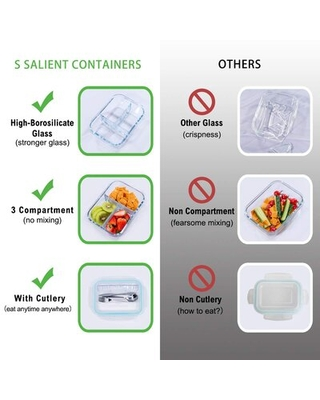 Glass Meal Prep Containers 3 Compartment - Bento Box Glass Lunch Containers - Meal Prep Glass Container - Food Storage Containers With Lids - Portion
