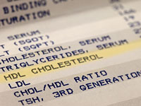 good-cholesterol-cancer-risk-200x150.jpg