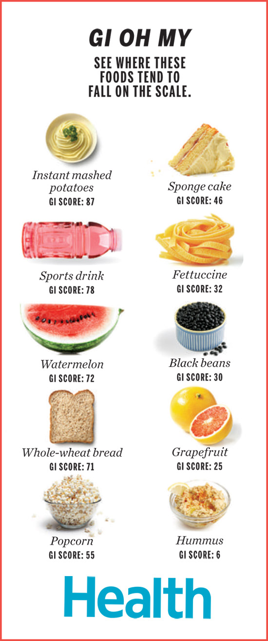 glycemic-index-infographic2.jpg