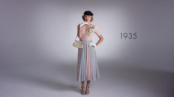 fashionevolution