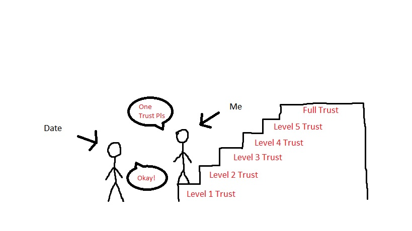 trust-drawing-3.jpg