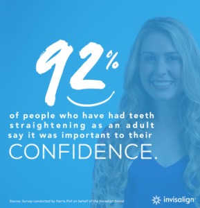 picture-of-invisalign-statistic-2-photo.jpg