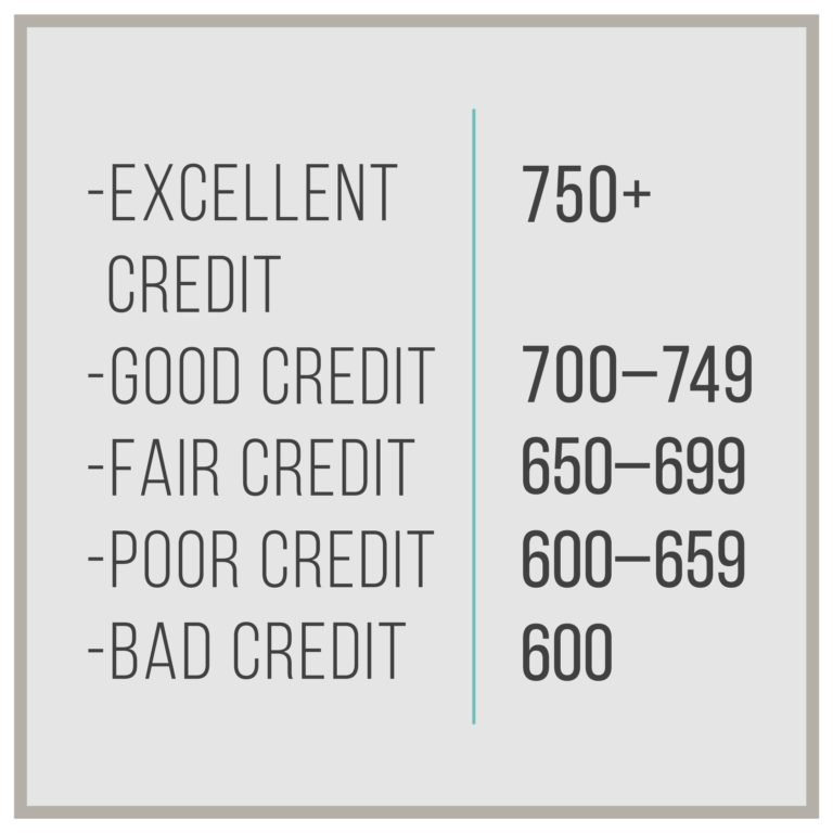 credit-score-data-01-768x768.png