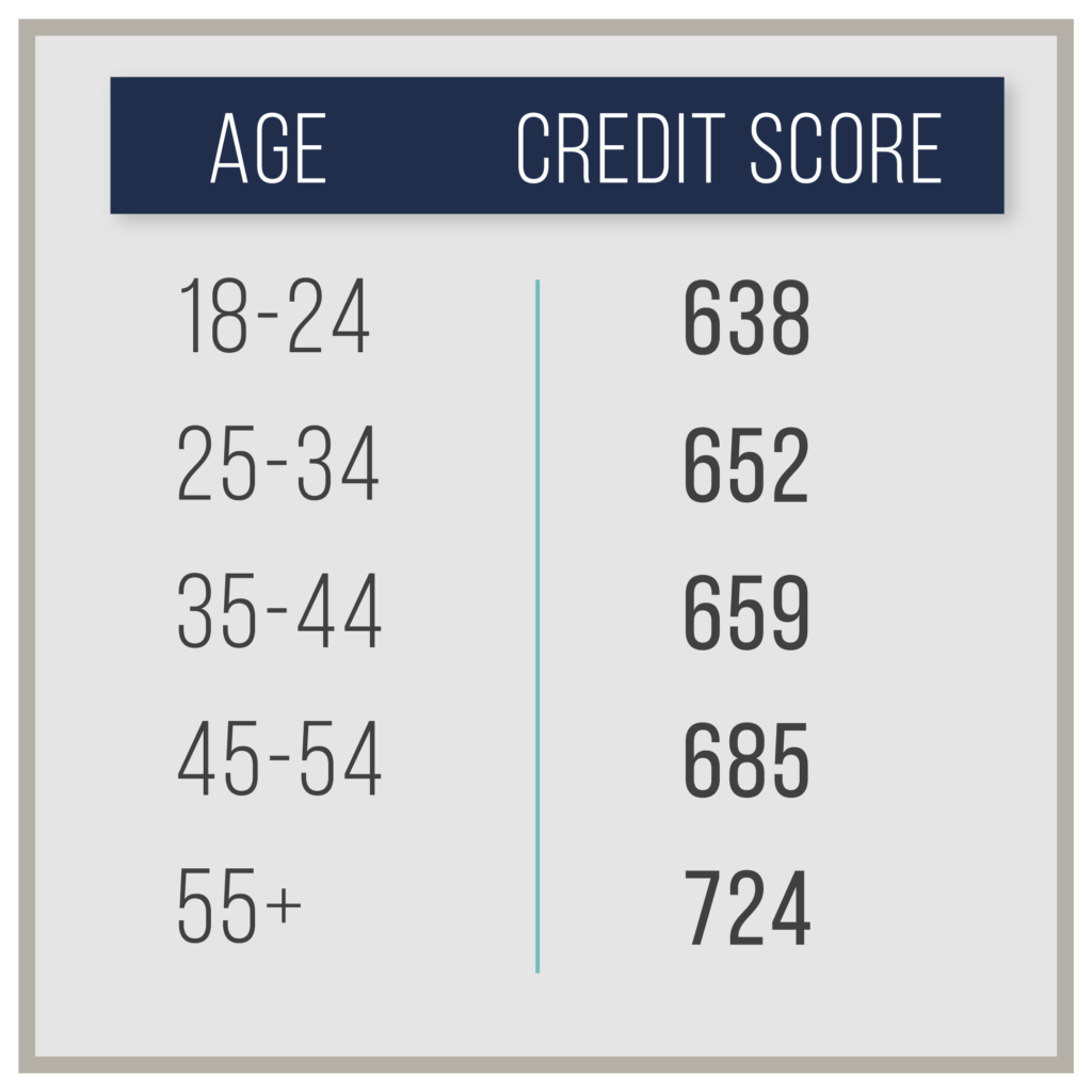 credit-score-data-02-1024x1024.png