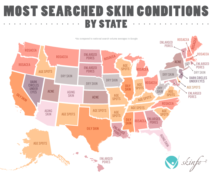 searched-skin-conditions-10-21.png
