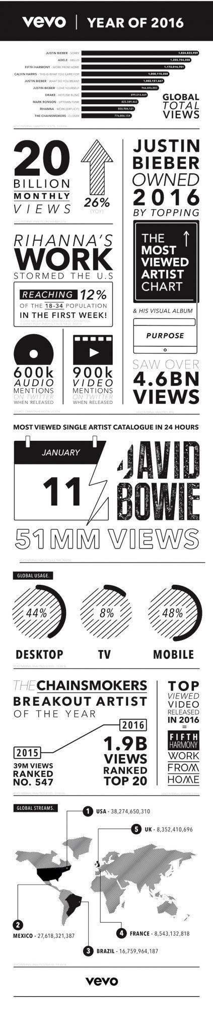 vevo-2016-infographic-large.jpg