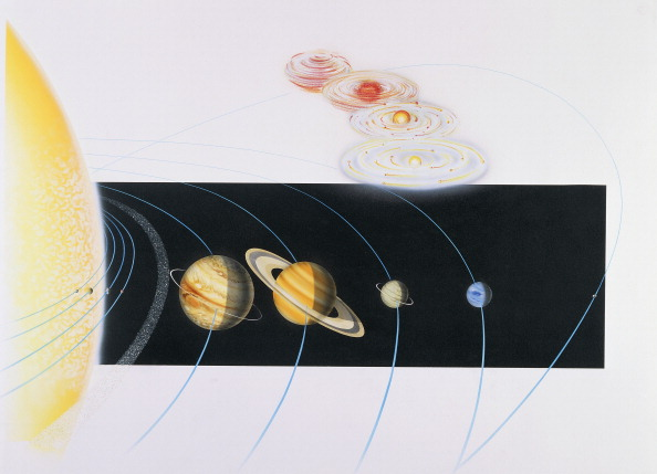 Solar System planets