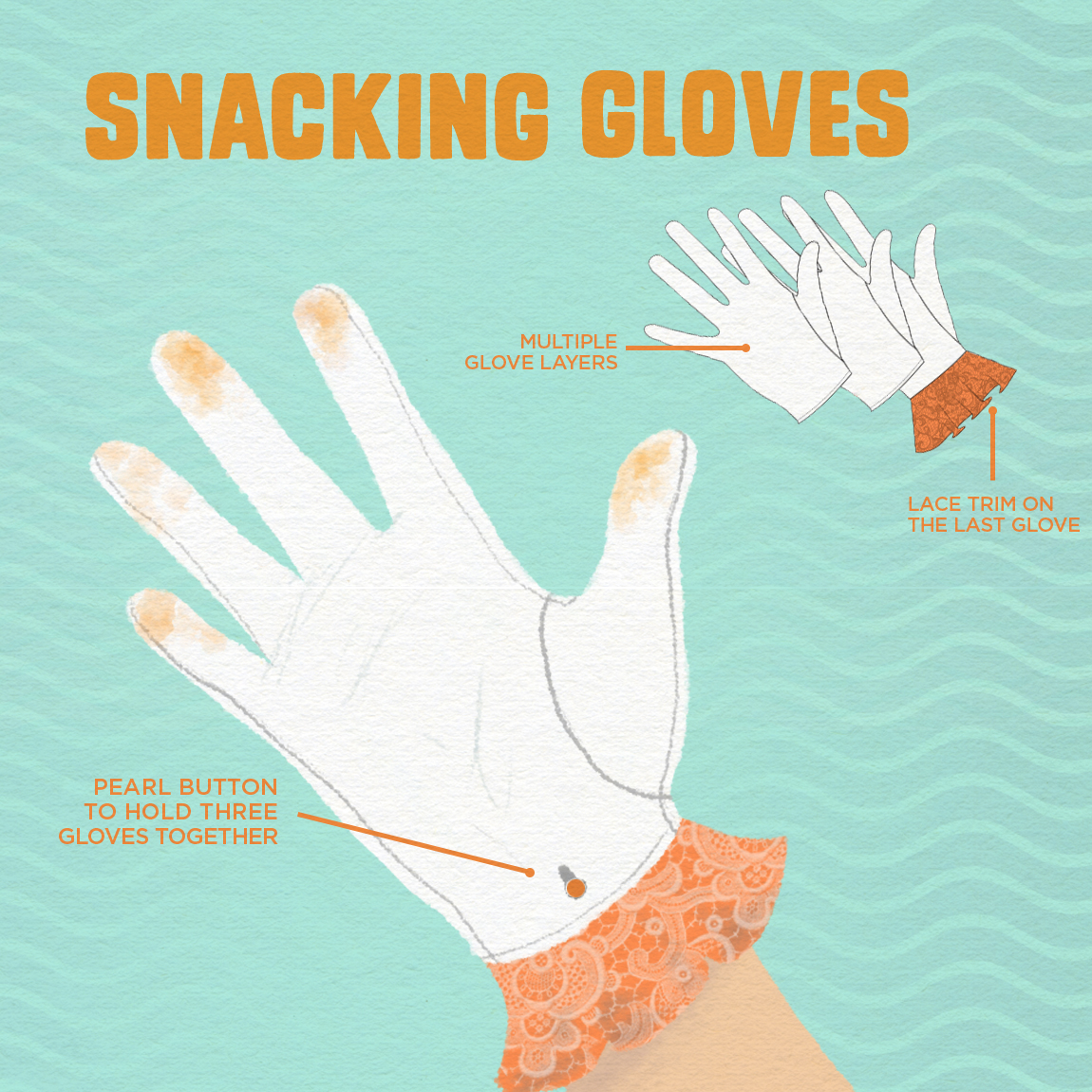 58cc8129f0f0114074-Cheetos-Snacking-Gloves-2.jpg