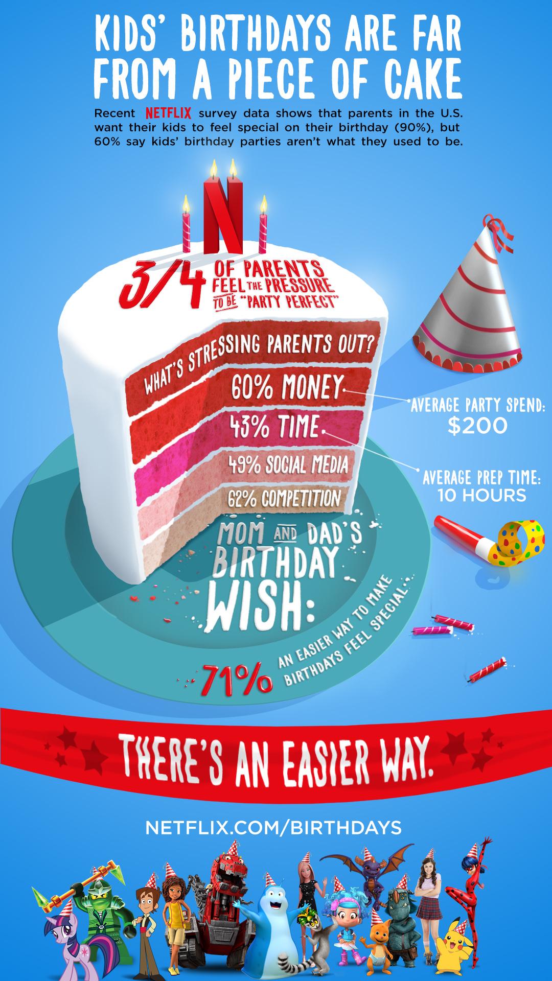 Birthdays-Infographic.jpg
