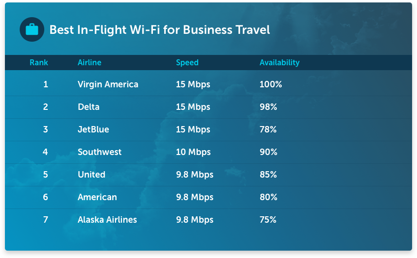 Best-in-flight-wifi-for-business.png
