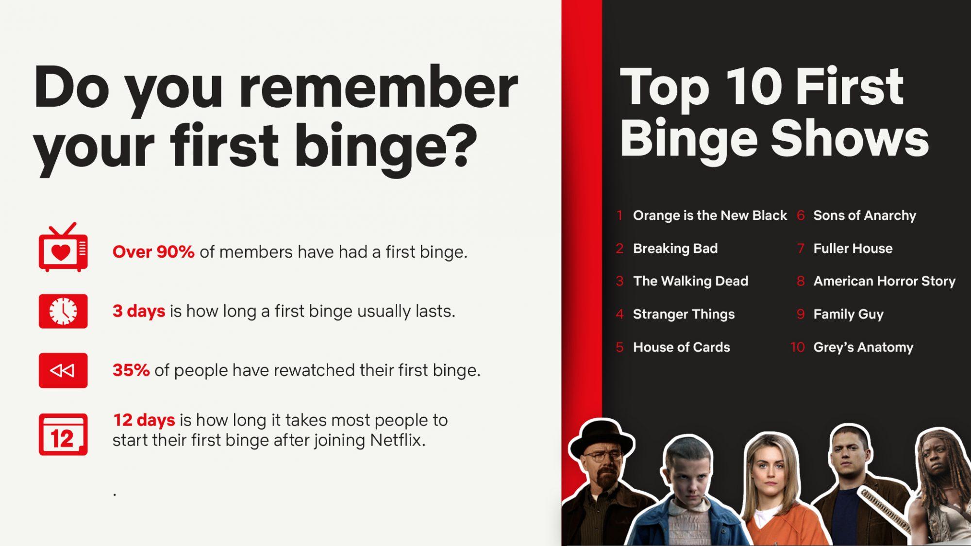 1-My-First-Binge-Infographic.jpg