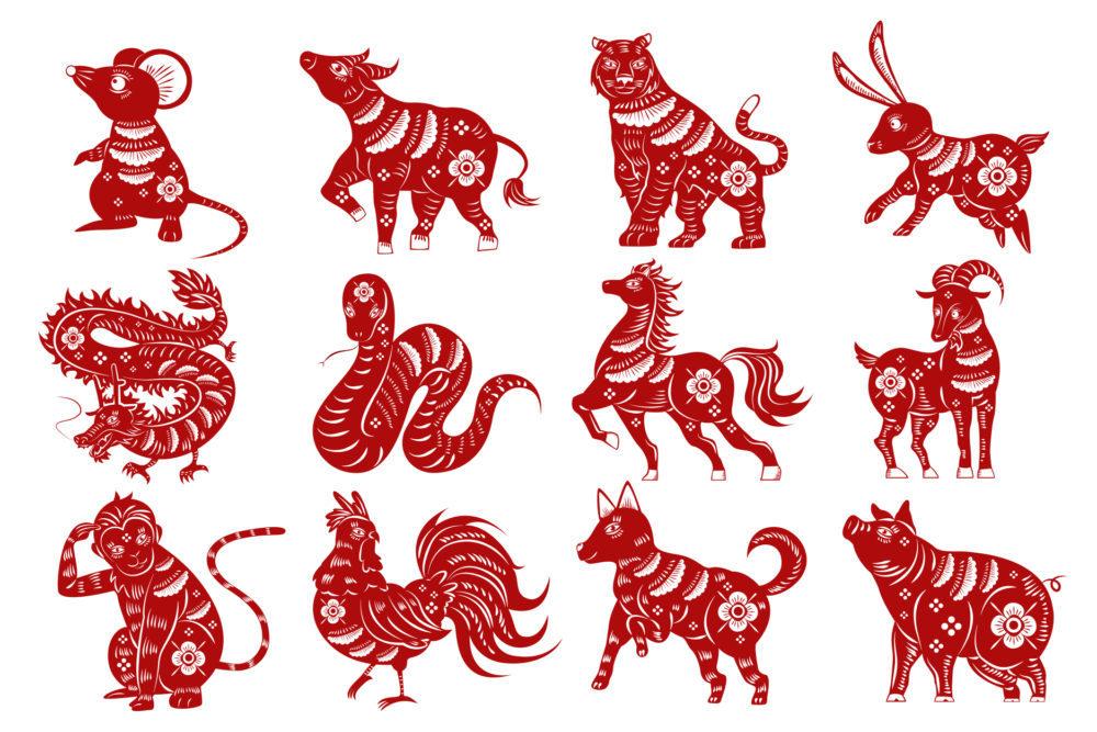 Image of the Chinese zodiac animals
