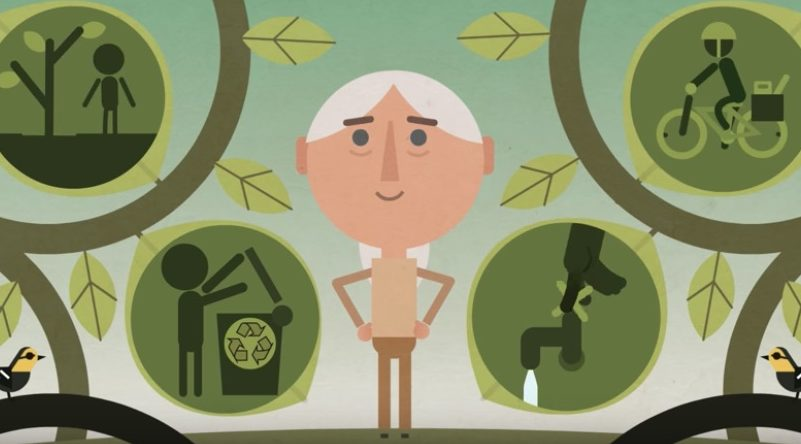 Photo of Earth Day Google Doodle Jane Goodall