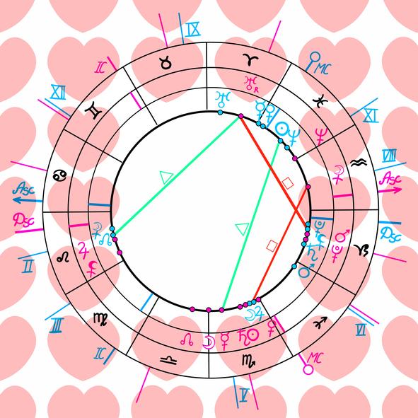 natal-chart.jpg