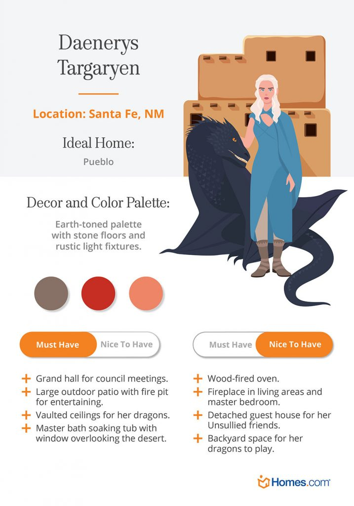 Daenerys_Homes.jpg