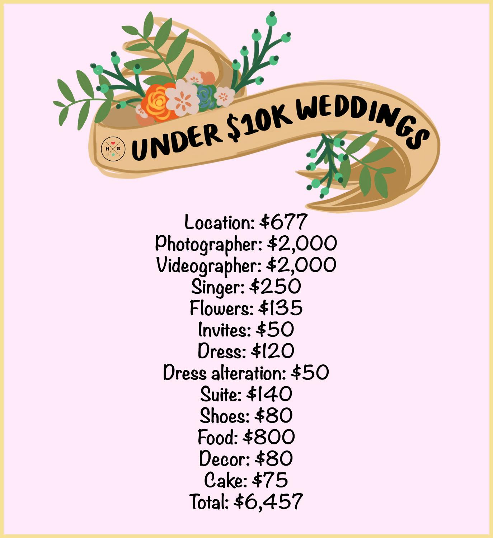 pyland-wedding-budget2.jpg