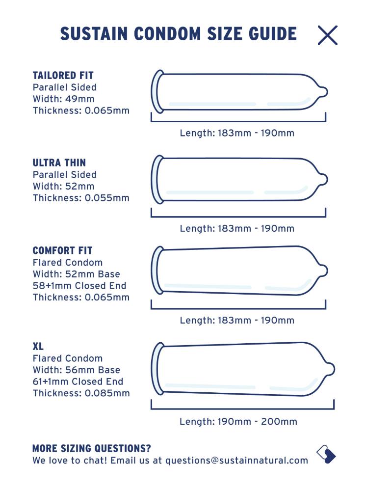 sustain-natural-vegan-condoms-sizes-hellogiggles-1.png