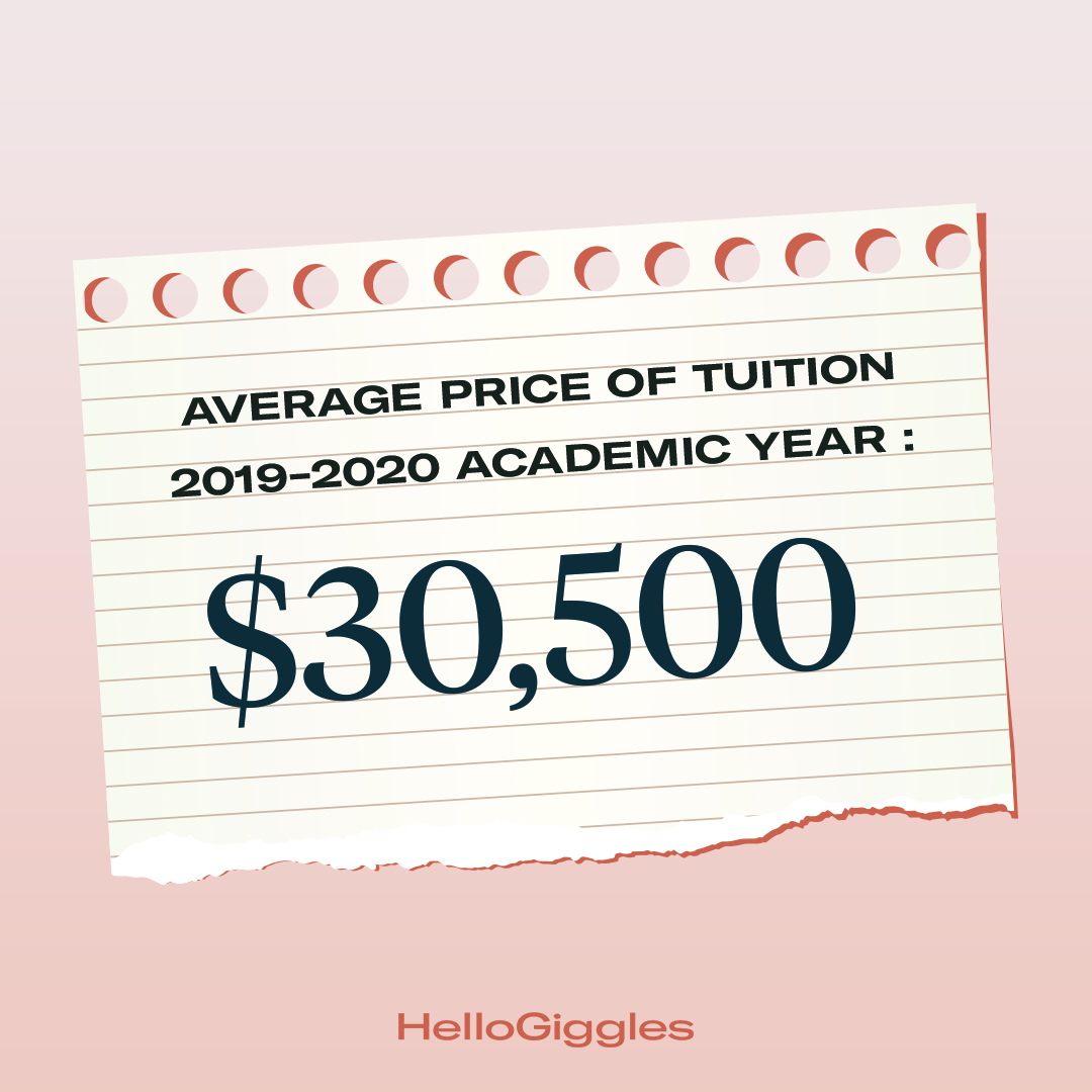 cost of college tuition coroanvirys