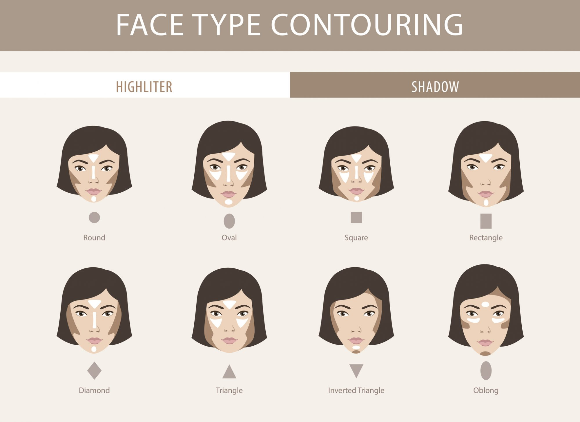 how to contour you face based on face shape
