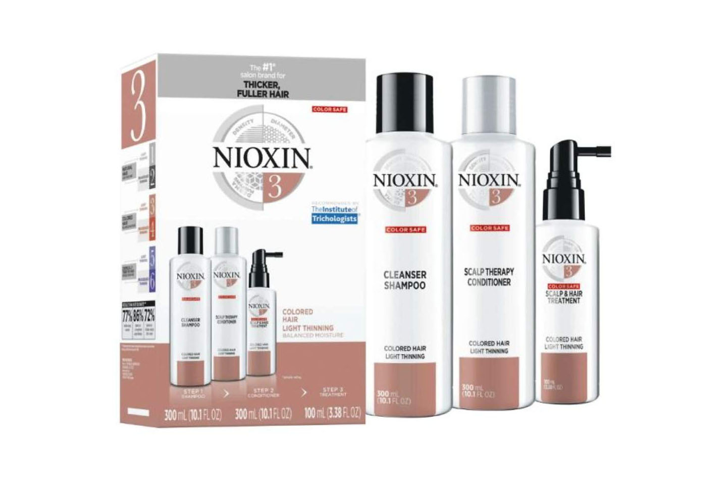 hair thinning nioxin